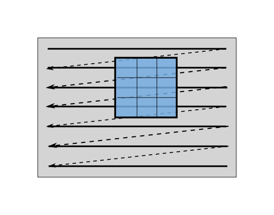 スライディングウィンドウによる画像フィルタリングの走査